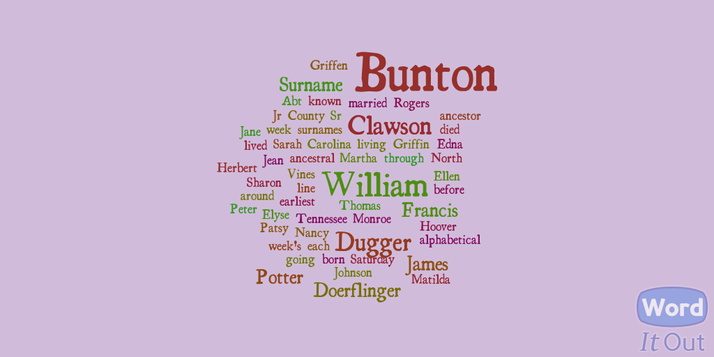 Surname Saturday Bunton