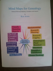 Mind Maps for Genealogy by Ron Arons
